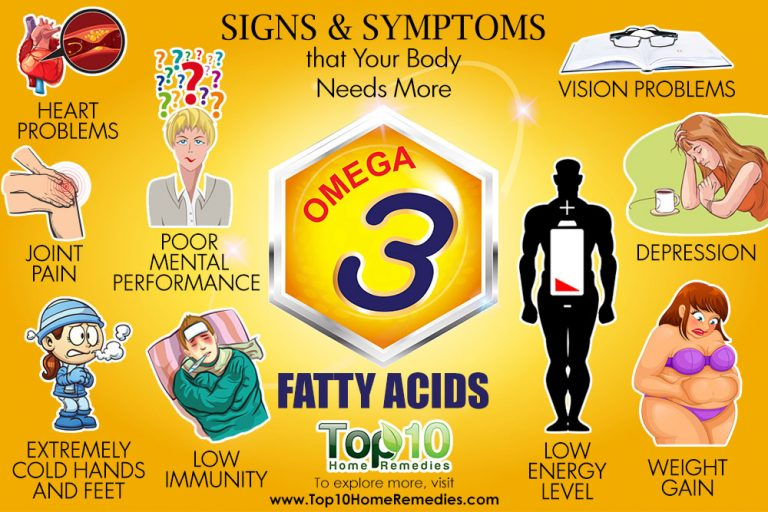 The body needs omega 3 fatty acids