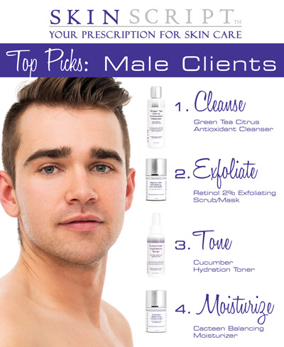Recommended skincare for men