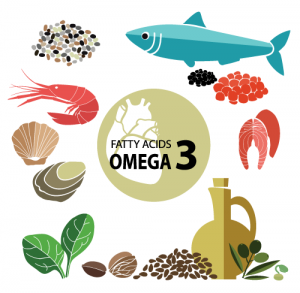 Foods high in Omega 3s